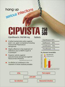 Cipvista